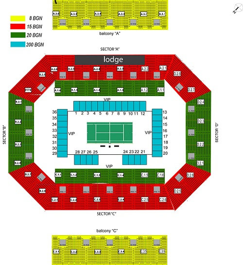 TENNIS -TOURNAMENT OF CHAMPIONS- PACKAGE 30.10/04.11.2012